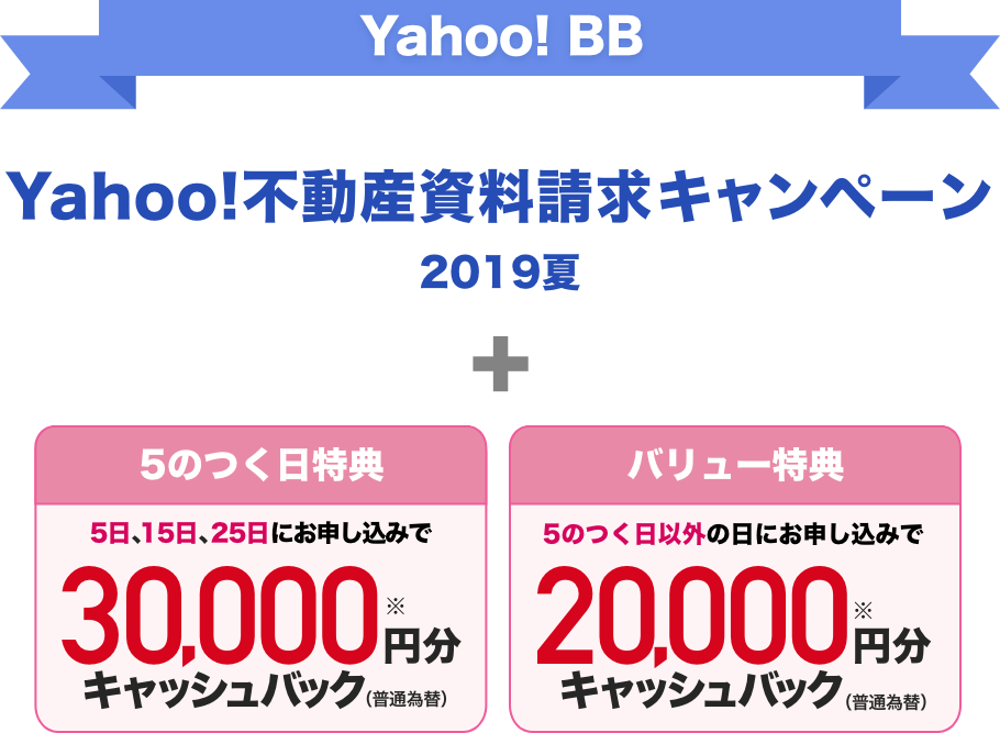 Yahoo!不動産資料請求キャンペーン2019夏 + 5のつく日特典 5日、15日、25日にお申し込みで 30,000円分※キャッシュバック(普通為替) バリュー特典 5のつく日以外にお申し込みで 20,000円分※キャッシュバック(普通為替)