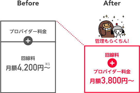 回線料+プロバイダー料金月額3,800円〜