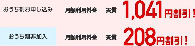 おうち割お申し込み月額利用料金実質1,041円割引!おうち割非加入月額利用料金実質208円割引!