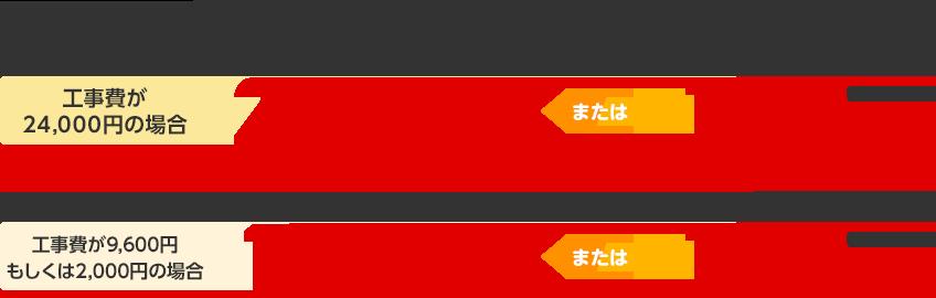 SoftBank 光 乗り換え新規でキャッシュバック/割引きキャンペーン(2017)工事費が 24,000円の場合普通為替キャッシュバック24,000円分またはご利用料金月額1,000円引き(24カ月間)工事費が9,600円もしくは2,000円の場合普通為替キャッシュバック10,000円分またはご利用料金月額1,000円引き(10カ月間)