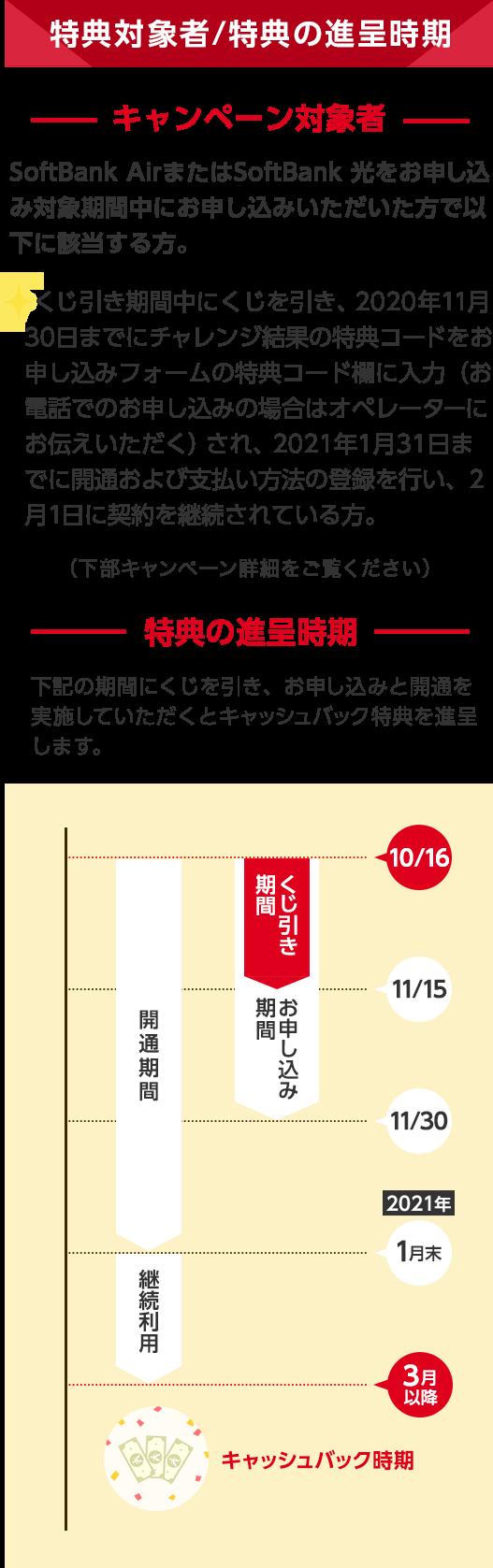 特典対象者/特典の進呈時期 キャンペーン対象者 SoftBank AirまたはSoftBank 光をお申し込み対象期間中にお申し込みいただいた方で以下に該当する方。 くじ引き期間中にくじを引き、2020年11月30日までにチャレンジ結果の特典コードをお申し込みフォームの特典コード欄に入力(お電話でのお申し込みの場合はオペレーターにお伝えいただく)され、2020年1月31日までに開通および支払い方法の登録を行い、2月1日に契約を継続されている方。 (下部キャンペーン詳細をご覧ください) 特典の進呈時期 下記の期間に申し込みと開通を実施して頂くとキャッシュバック特典を進呈します。くじ引き期間10月16日~11月15日 申し込み期間10月16日~11月30日 開通期間10月16日~2021年1月末 キャッシュバック時期2021年3月以降