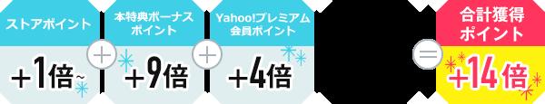 ストアポイント1倍+本特典ボーナスポイント9倍+Yahoo!プレミアム4倍=14倍