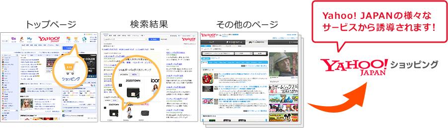 Yahoo! JAPANの様々な サービスから誘導されます!