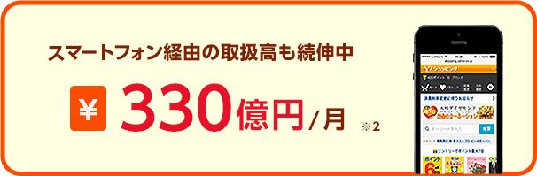 スマートフォン経由の取扱高も続伸中 330億円/月