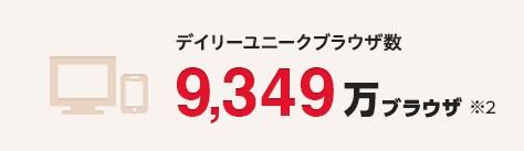 デイリーユニークブラウザ 9,349万ブラウザ ※