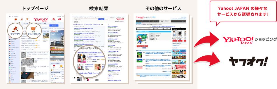 トップページ、検索結果、その他のサービスなど、Yahoo! JAPAN の様々なサービスから誘導されます!