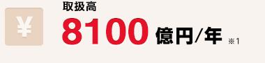 取扱高 8100億円/年 ※1