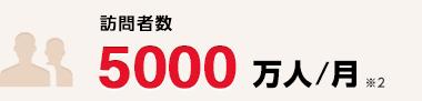 訪問者数 5000万人/月 ※2