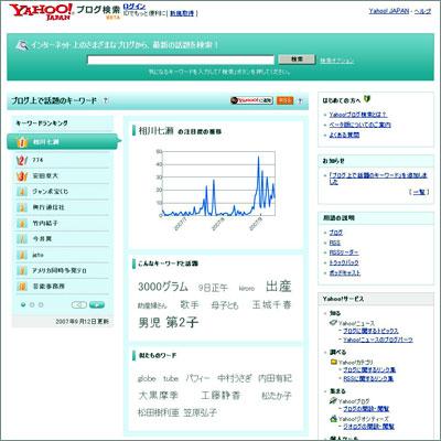 Yahoo!ブログ検索:「ブログ上で話題のキーワード」