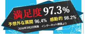 満足度97.3%