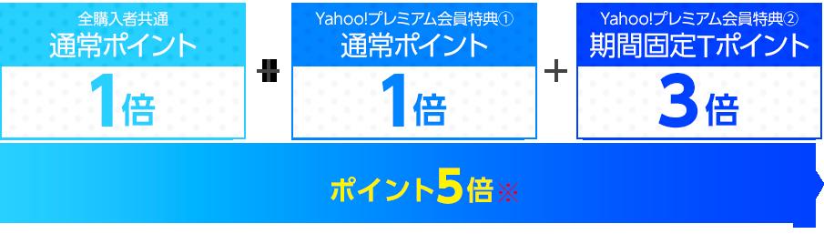 Yahoo!プレミアム会員ならこれだけお得