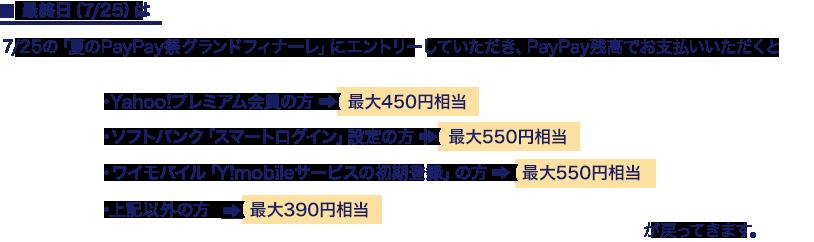 最終日(7/25)は7/25の「夏のPayPay祭グランドフィナーレ」にエントリーしていただき、PayPay残高でお支払いいただくと、Yahoo!プレミアム会員の方最大450円相当、ソフトバンク「スマートログイン」設定の方最大550円相当、ワイモバイル「Y!mobileサービスの初期登録」の方最大550円相当、上記以外の方最大390円相当が戻ってきます。