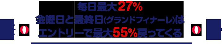 Yahoo!プレミアム会員なら毎日最大50%、ソフトバンク・ワイモバイルスマホユーザーなら毎日最大66.5%、金曜日はエントリーで最大20%戻ってくる