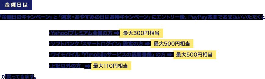金曜日は、「金曜日のキャンペーン」と「週末・おやすみの日はお得キャンペーン」にエントリー後、PayPay残高でお支払いいただくと、Yahoo!プレミアム会員の方最大300円相当、ソフトバンク「スマートログイン」設定の方最大500円相当、ワイモバイル「Y!mobileサービスの初期登録」の方最大500円相当、上記以外の方最大110円相当が戻ってきます。