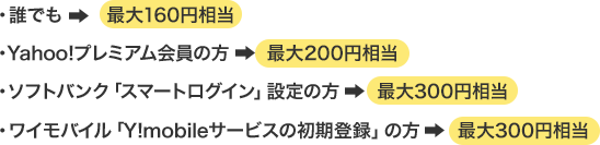 Yahoo!プレミアム会員の方最大200円相当、ソフトバンク「スマートログイン」設定の方最大300円相当、ワイモバイル「Y!mobileサービスの初期登録」の方最大300円相当、上記以外の方最大160円相当が戻ってきます。
