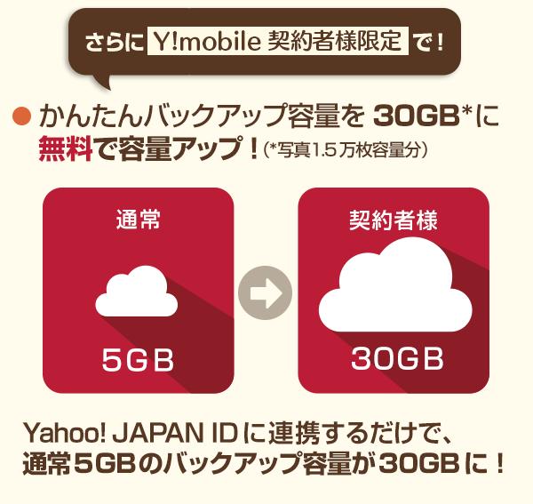 かんたんバックアップ容量を30GBに無料で容量アップ!(写真1.5万枚容量分)