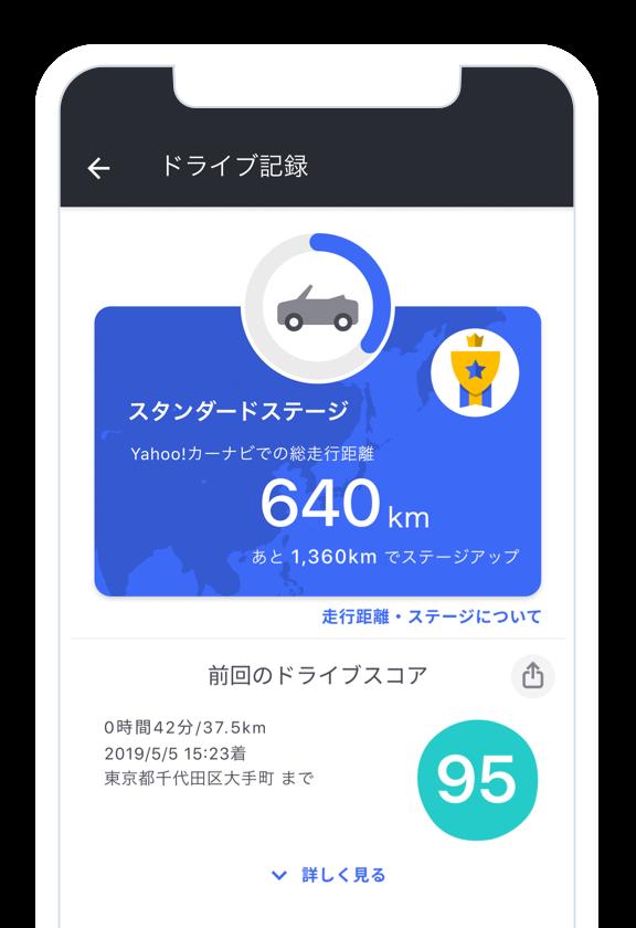 「ドライブ記録」のイメージ