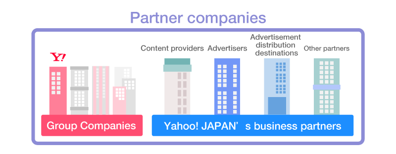 Data connection with partner companies