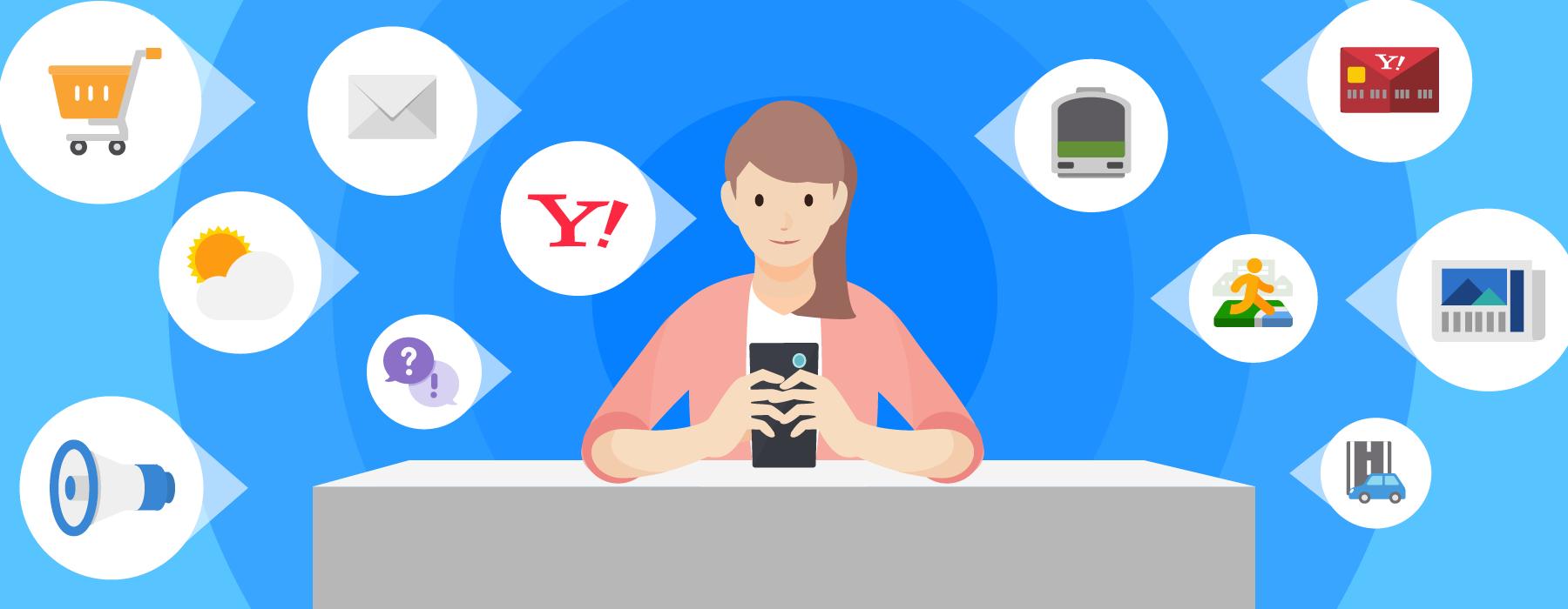 Yahoo! JAPANプライバシーセンター
