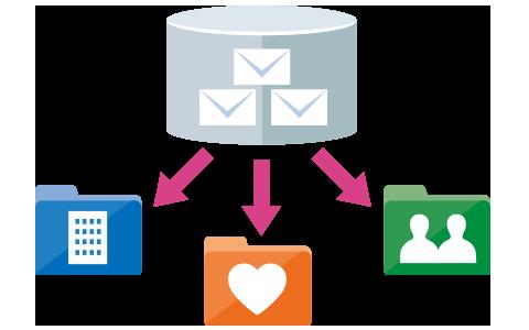 メールの解析による便利機能の提供、広告の最適化