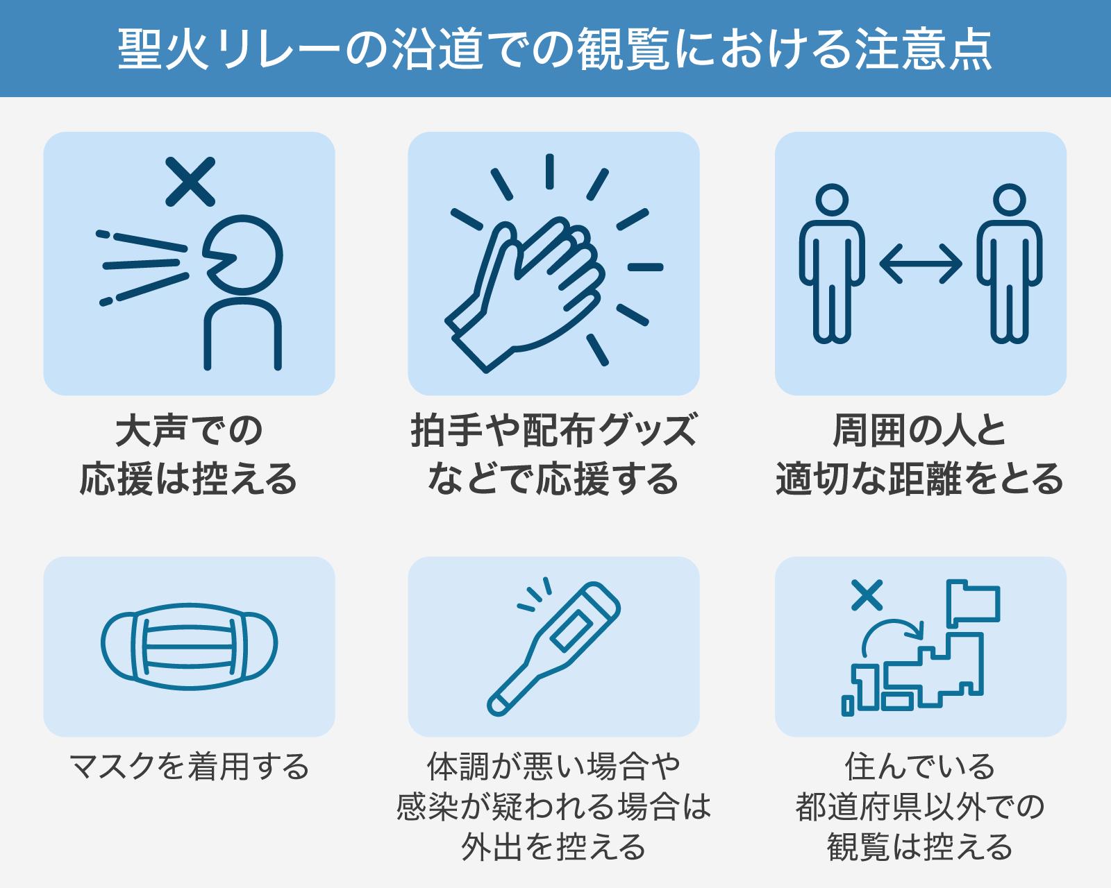 観覧における注意点 - 聖火リレー - 東京オリンピック・パラリンピック ...
