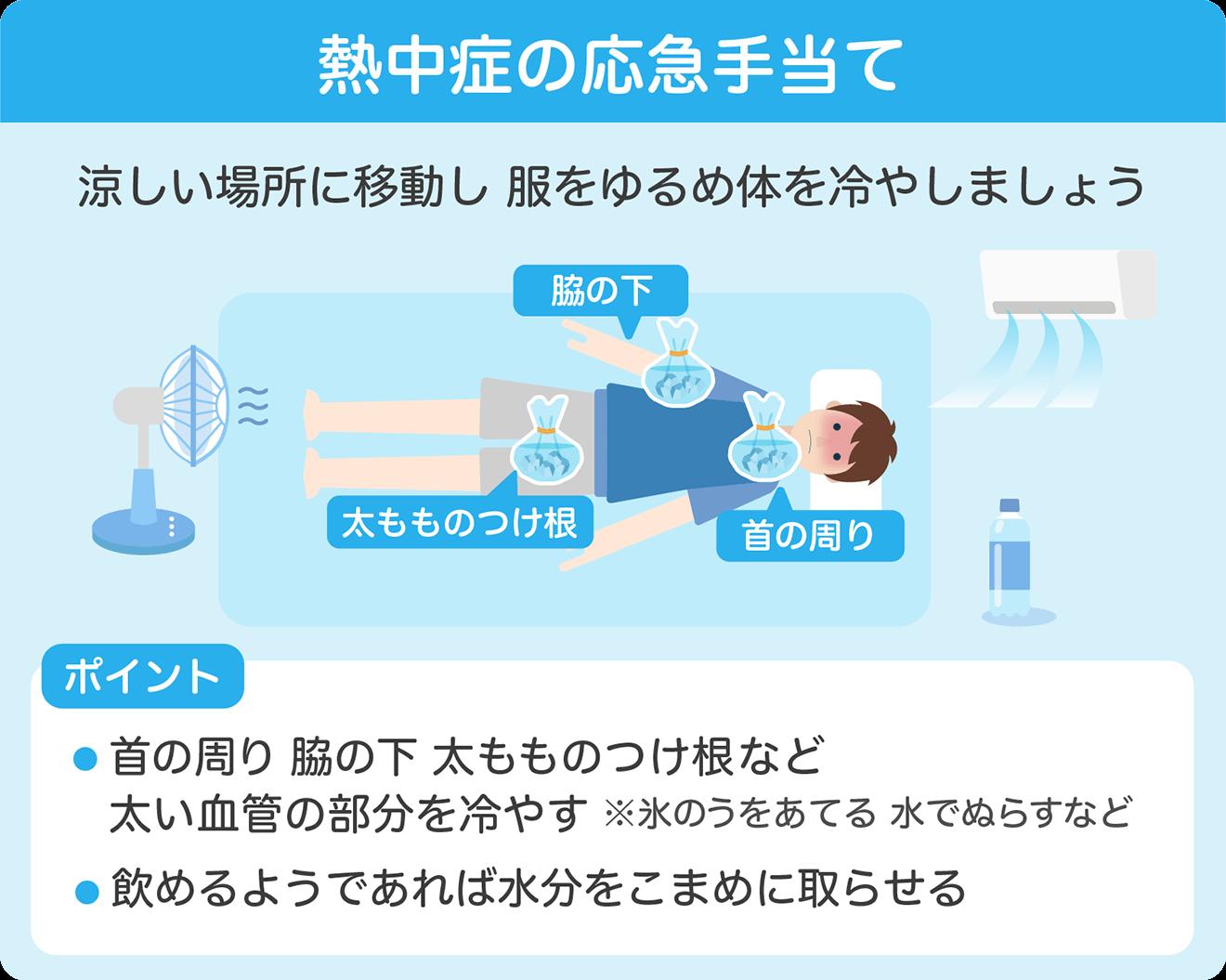 熱中症の応急手当て 涼しい場所に移動し、服をゆるめ体を冷やしましょう ポイント 首の周り脇の下、太もものつけ根など太い血管部分を冷やす 飲めるようであれば水分をこまめに取らせる