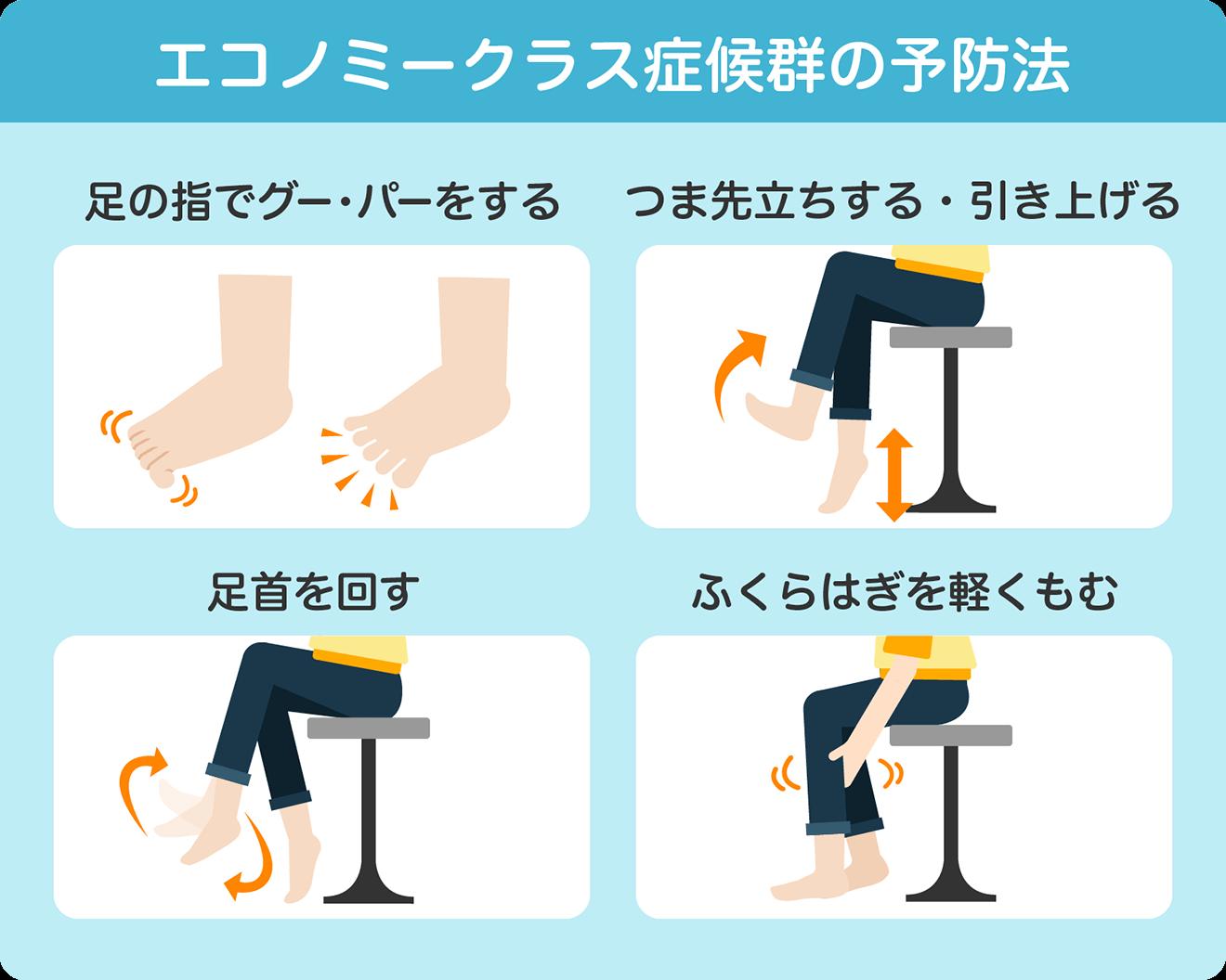 エコノミークラス症候群の予防法 足の指でグーパーをする つま先立ちする・引き上げる 足首を回す ふくらはぎを軽くもむ