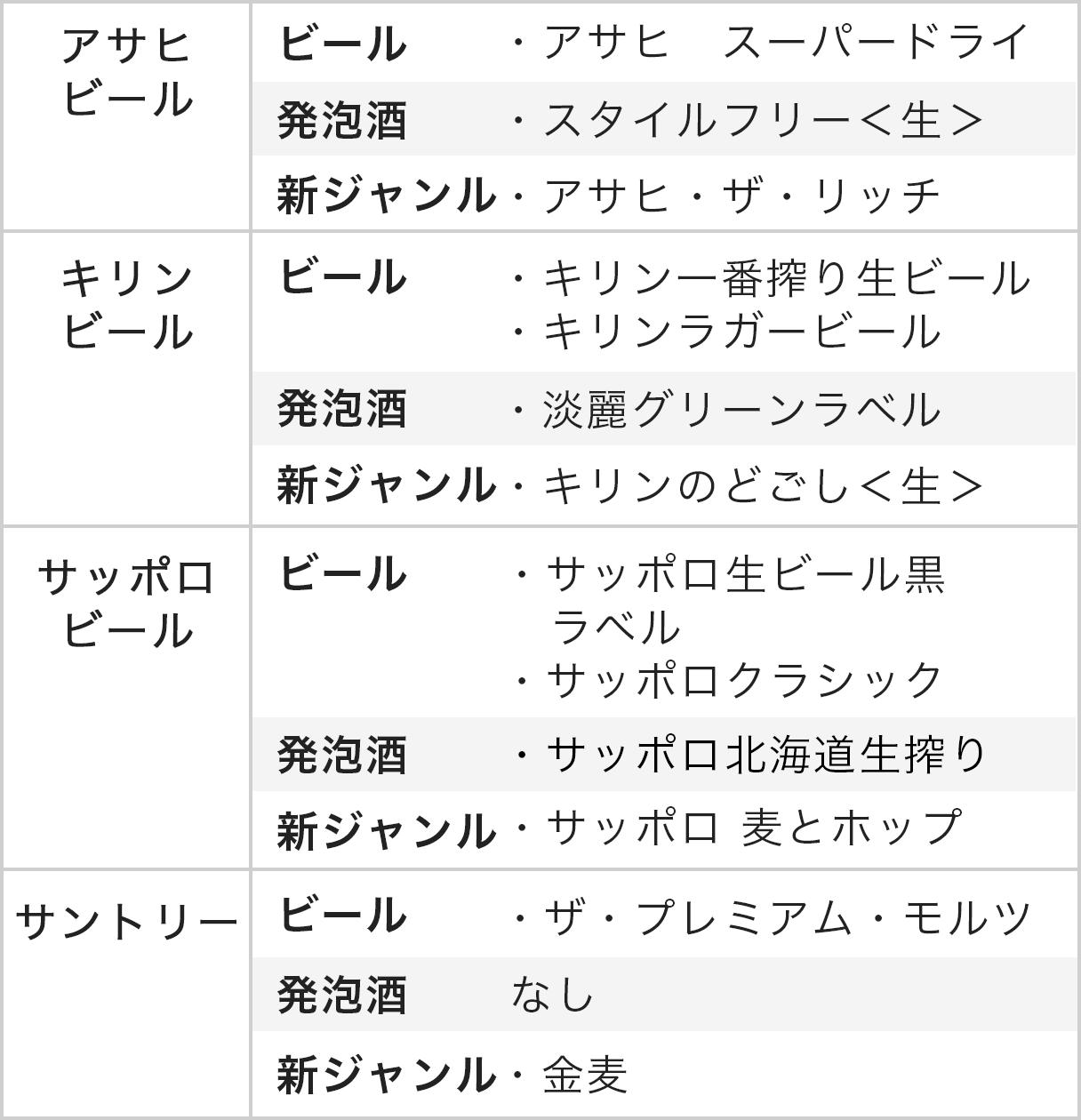 焼酎 酒 税法 改正 2020