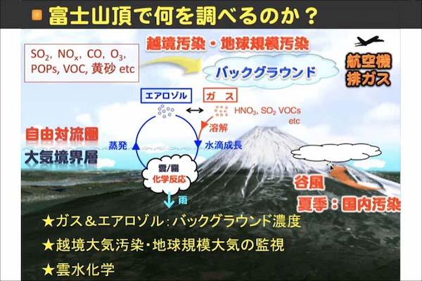 富士山で観測する越境大気汚染! 大河内博教授に聞く環境問題2