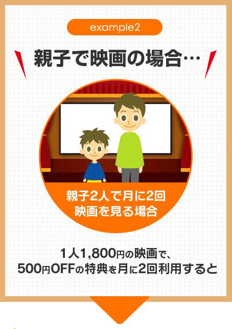example2 親子で映画の場合…親子2人で月に2回映画を見る場合1人1,800円の映画で、500円OFFの特典を月に2回利用すると