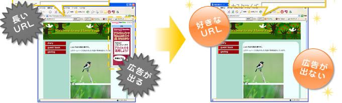 例えば、yahootaroさんが「yahootaro.com」ドメインを取得した場合