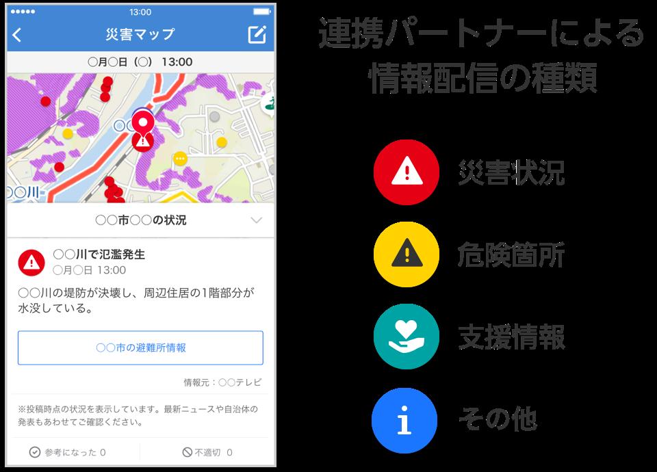 ニュース ヤフー 最新 交通事故の関連情報