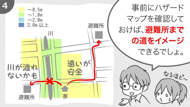 事前にハザードマップを確認しておけば、避難所までの道をイメージできるでしょ。