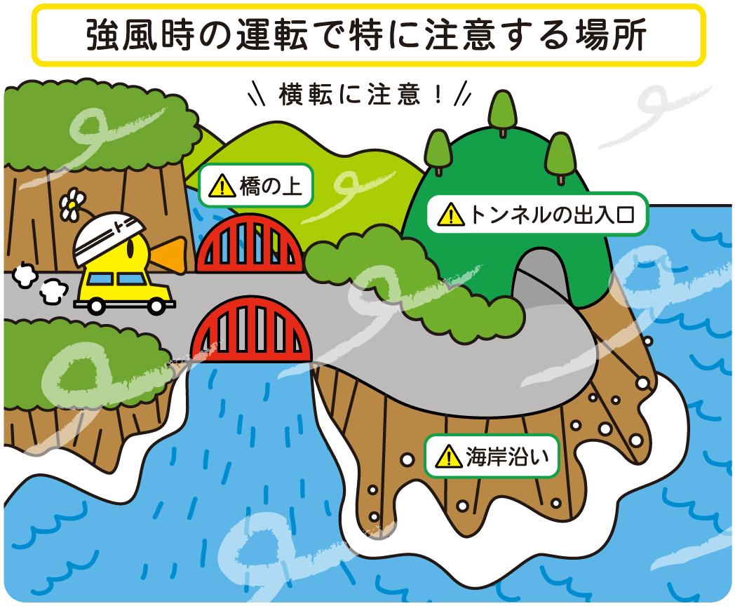 強風時の運転で特に注意する場所:横転に注意!橋の上、トンネルの出入口、海岸沿い