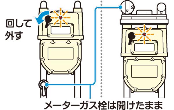 メーターガス栓は開けたまま回して外す