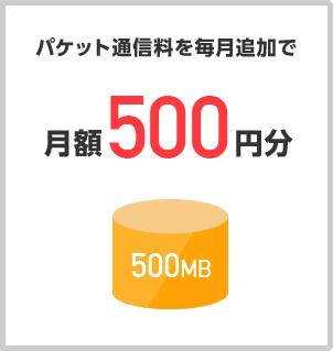 パケット通信料を毎月追加で月額500円分