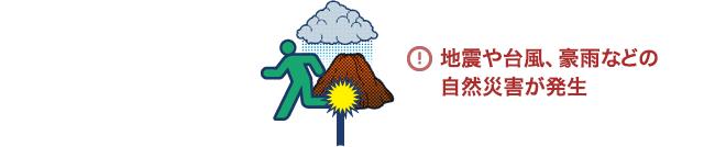 自信や台風、豪雨などの自然災害が発生