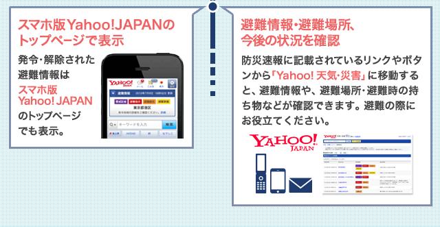 スマホ版Yahoo! JAPANのトップページで表示 避難情報、避難場所、今後の情報を確認