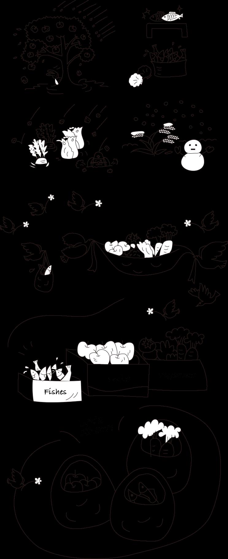 プロジェクトのイラスト