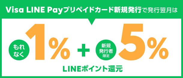 Visa LINE Payプリペイドカード新規発行で発行翌月LINEポイント還元