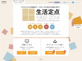 博報堂生活総研「生活定点」特設サイト