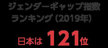 ジェンダーギャップ指数ランキング 日本は121位