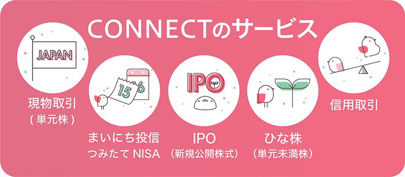 CONNECTのサービス