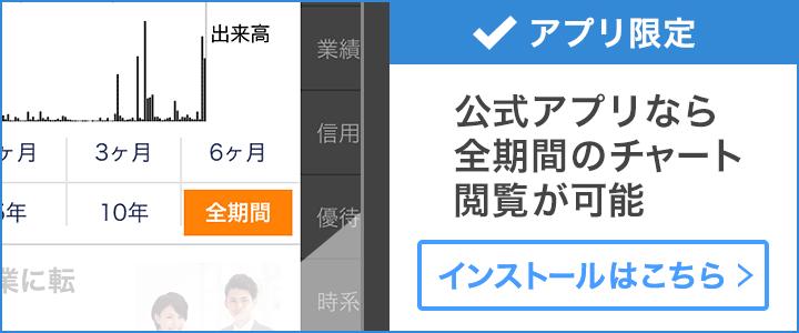 ファーマ 株価 jcr