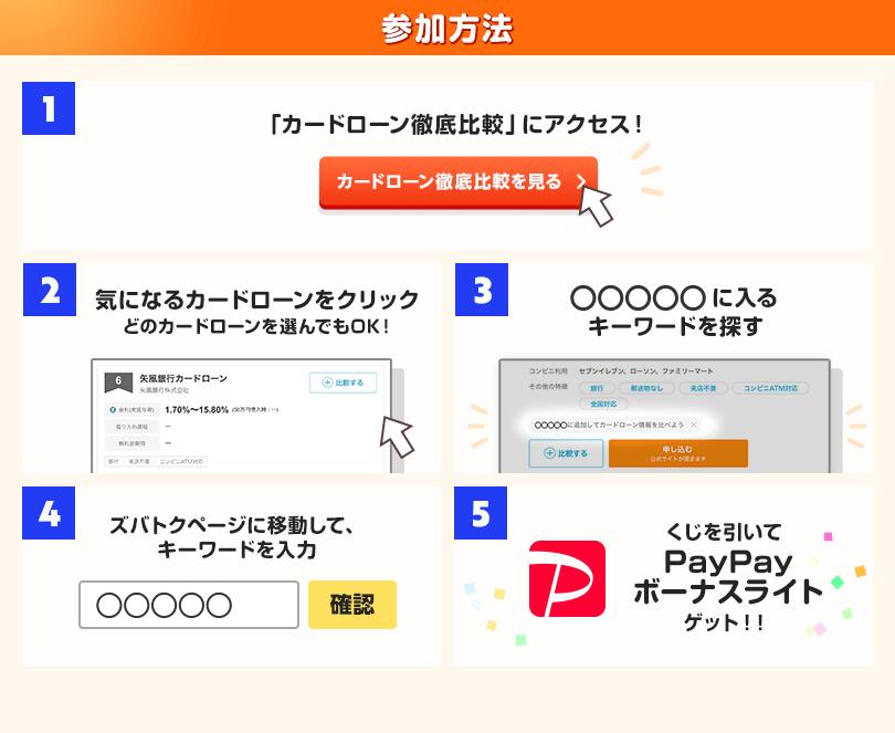 参加方法 1、カードローン徹底比較にアクセス! 2、気になるカードローンをクリック どのカードローンを選んでもOK! 3、○○○○○に入るキーワードを探す 4、ズバトクページに移動して、キーワードを入力 5、くじを引いてPayPayボーナスライトゲット!