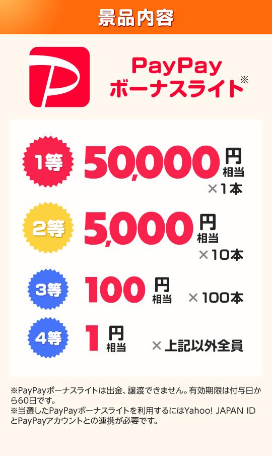 景品内容 PayPayボーナスライト 1等50,000円相当1本、2等5,000円相当10本、3等100円相当100本、4等1円相当上記以外全員 ※PayPayボーナスライトは譲渡できません。有効期限は付与日から60日です。※当選したPayPayボーナスライトを利用するにはYahoo! JAPAN IDとPayPayアカウントの連携が日必要です。