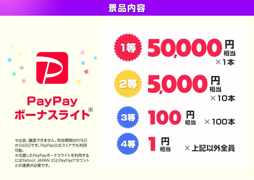 景品内容 PayPayボーナスライト 1等50,000円相当1本、2等5,000円相当10本、3等100円相当100本、4等1円相当上記以外全員 ※PayPayボーナスライトは譲渡できません。有効期限は付与日から60日です。PayPay公式ストアでも利用可能※当選したPayPayボーナスライトを利用するにはYahoo! JAPAN IDとPayPayアカウントの連携が日必要です。