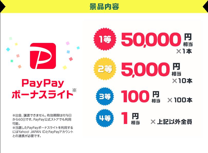 景品内容 PayPayボーナスライト 1等50,000円相当1本、2等5,000円相当10本、3等100円相当100本、4等1円相当上記以外全員 ※PayPayボーナスライトは譲渡できません。有効期限は付与日から60日です。PayPay公式ストアでも利用可能。※当選したPayPayボーナスライトを利用するにはYahoo! JAPAN IDとPayPayアカウントの連携が日必要です。