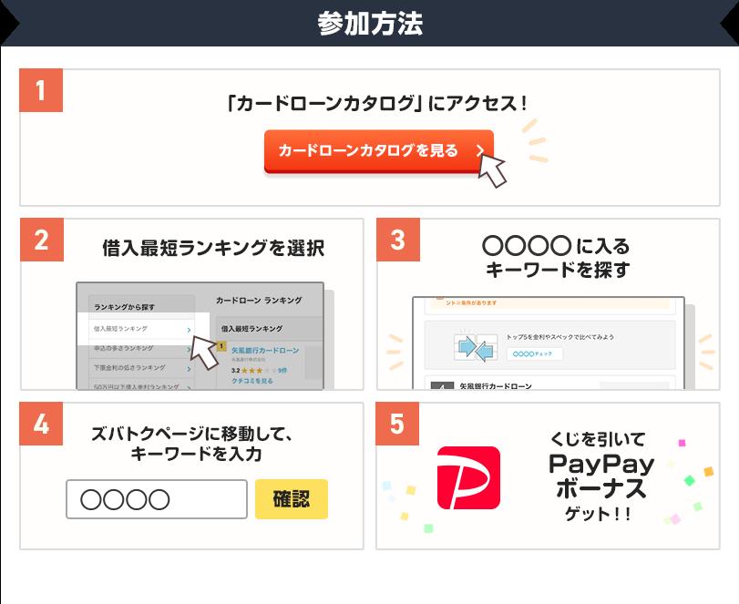 参加方法 1、「カードローンカタログ」にアクセス! 2、借入最短ランキングを選択 3、○○○○に入るキーワードを探す 4、ズバトクページに移動して、キーワードを入力 5、くじを引いてPayPayボーナスゲット!