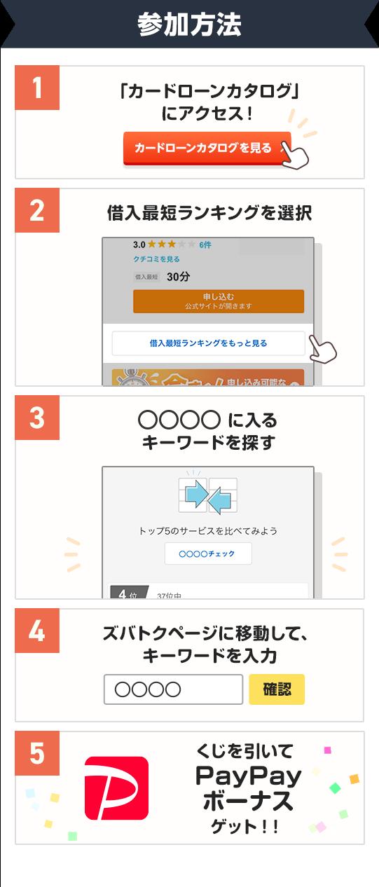 参加方法 1、「カードローンカタログにアクセス」! 2、借入最短ランキングを選択 3、○○○○に入るキーワードを探す 4、ズバトクページに移動して、キーワードを入力 5、くじを引いてPayPayボーナスゲット!